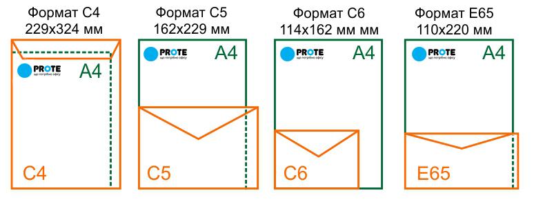 Конверты форматов а4, с4,с5,е65,dl,с6